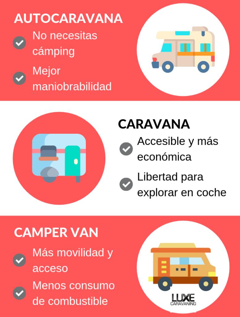 ventajas autocaravana, caravana o camper